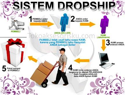 Reseller dropship